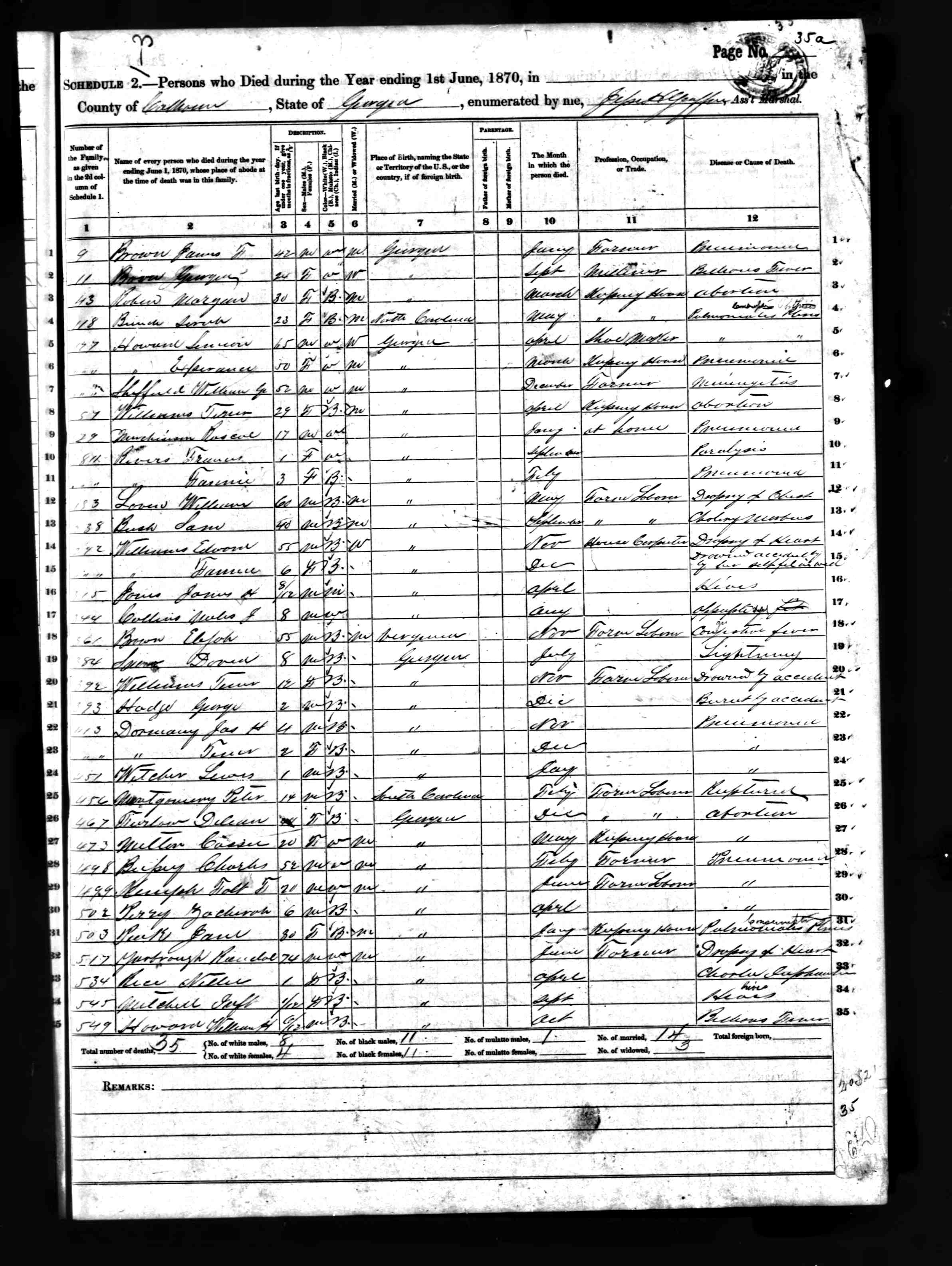 View genealogy for experance josie ellis 1820 31870 click here to see a copy of the death certificate xflitez Choice Image